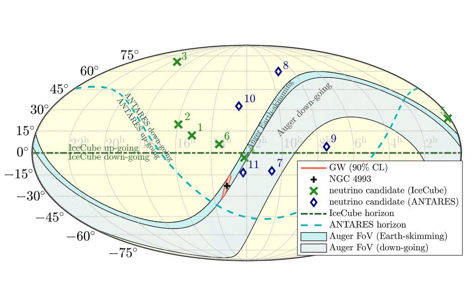 GW170817