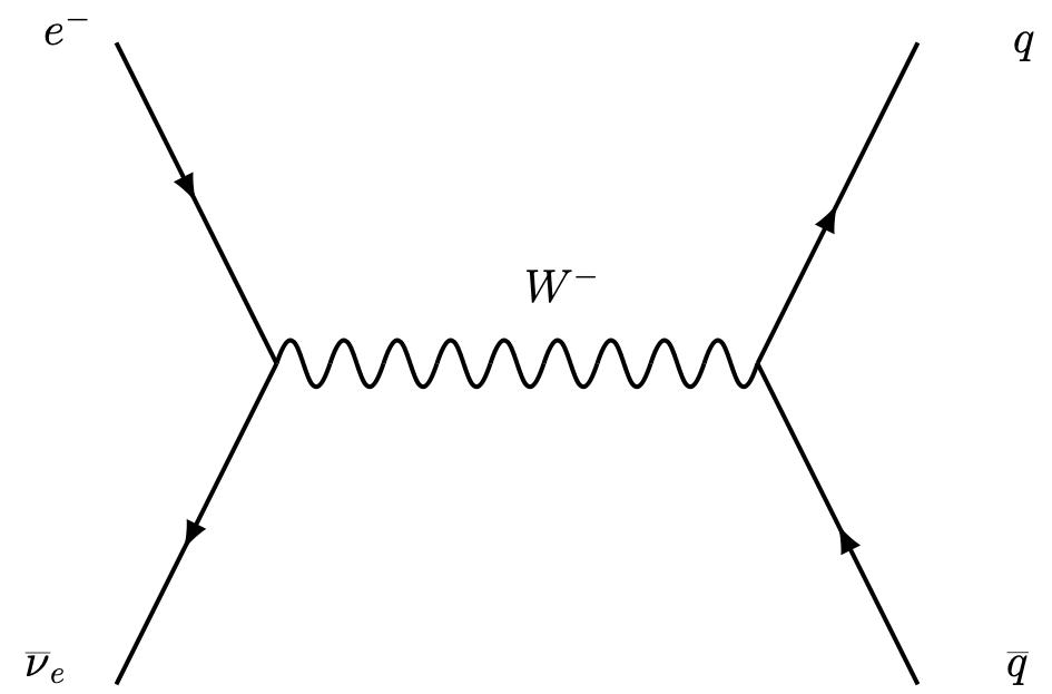 Glashow Resonance Feynman Diagram