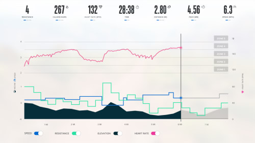 Real-Time Workout Tracking