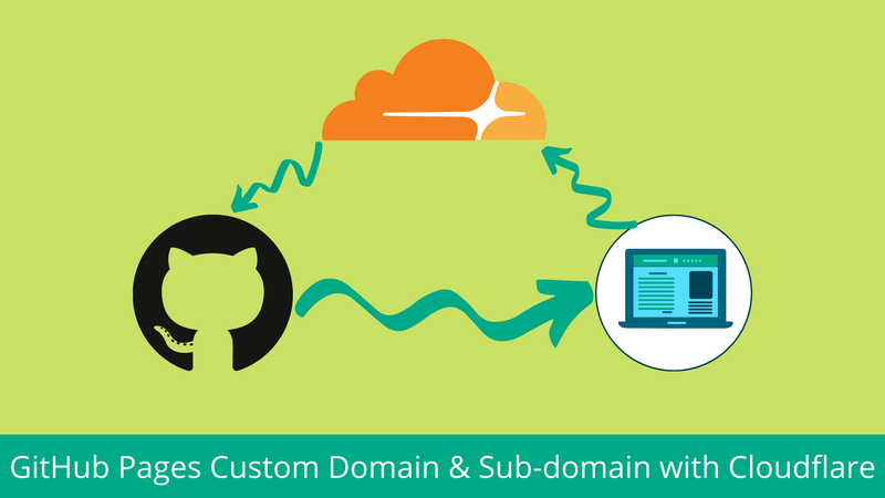 Configure Custom Domain and Sub-domain with GitHub Pages in Cloudflare