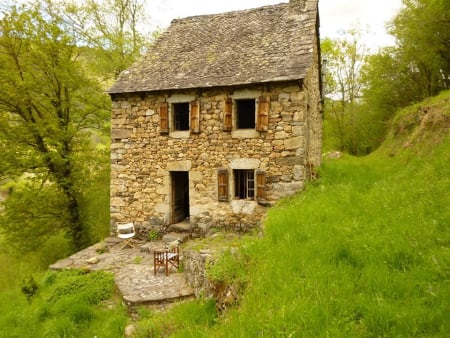 Private Property Sales In France
