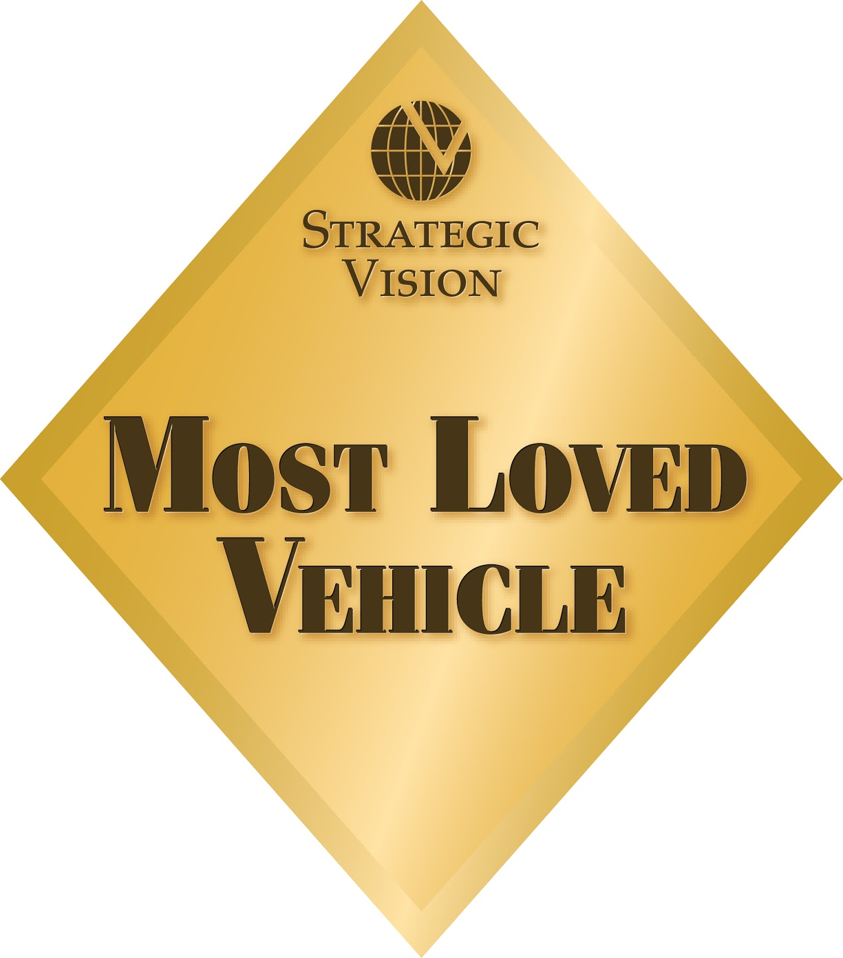 Most Loved Vehicle