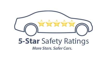 NHTSA 5-Star Overall Crash Safety Rating