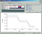 Logware II programvare, 2+ kanaler (1-bruker lisens)