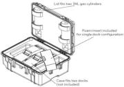 IntelliDoX feltkoffert (standard)