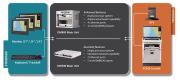 "Danelec DM-700 ECDIS w/24"" monitor and basic keyboard"