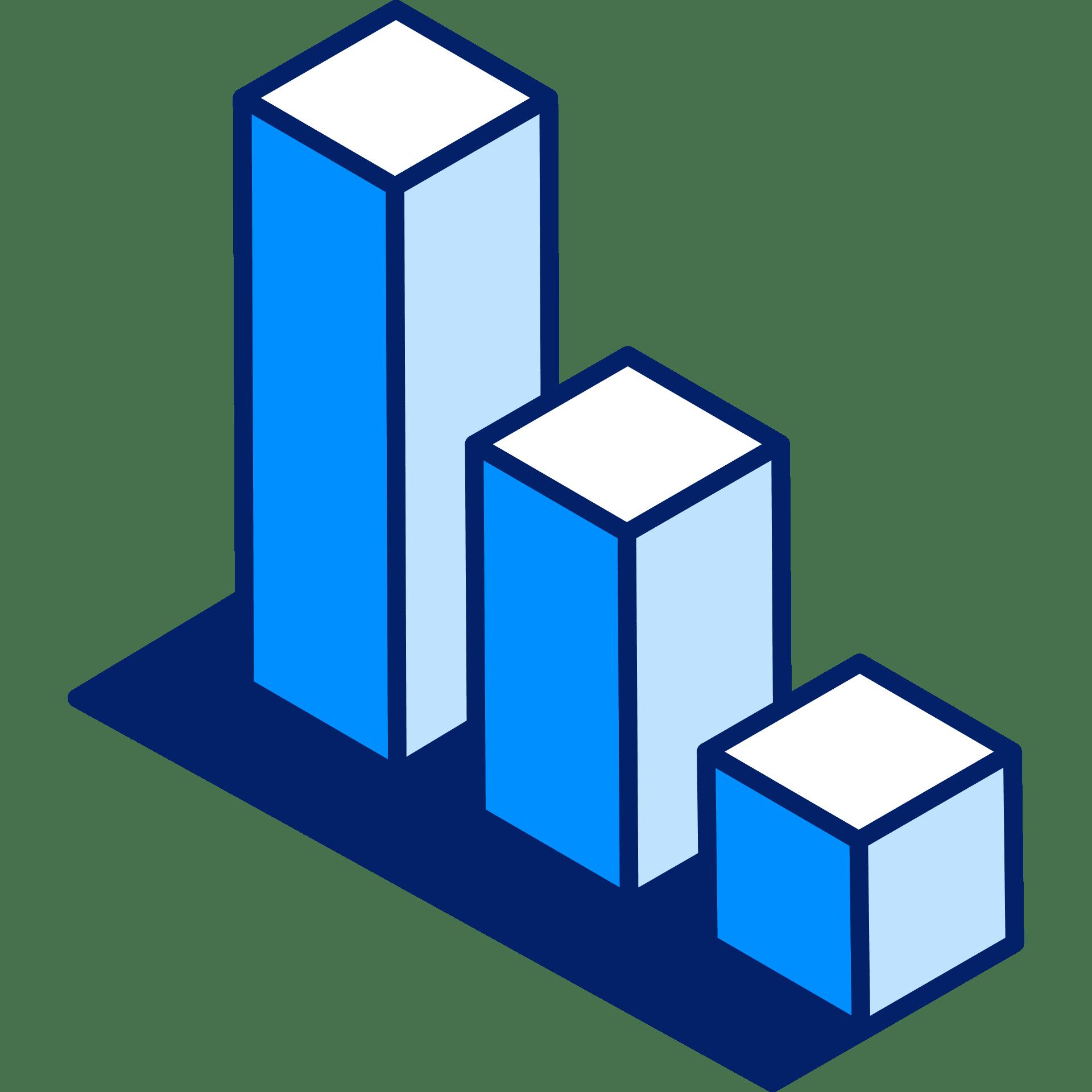 Analyse en optimalisatie