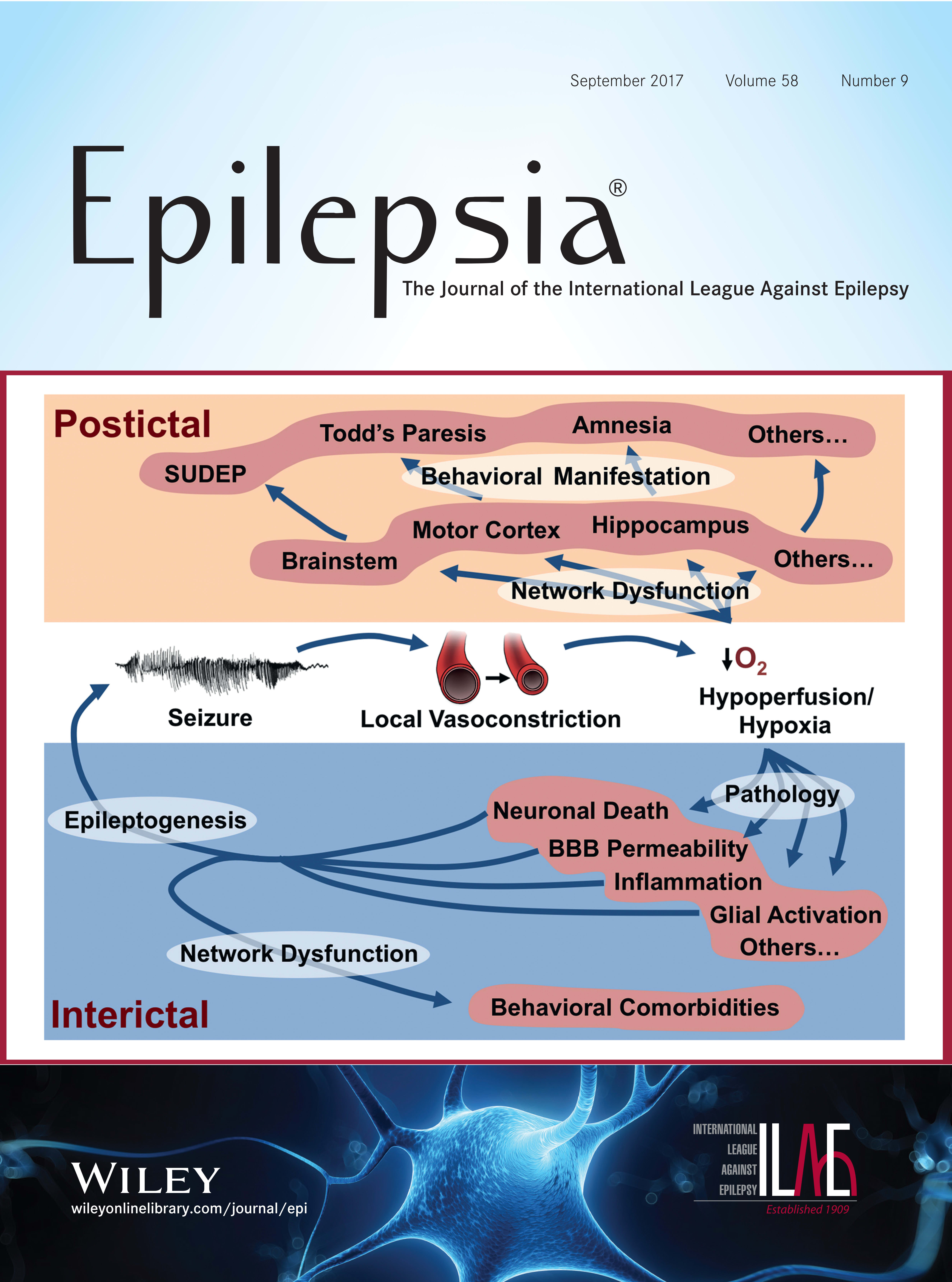 Epilepsia Cover current