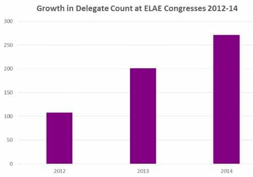Spotlight - Growth in Delegates - ELAE