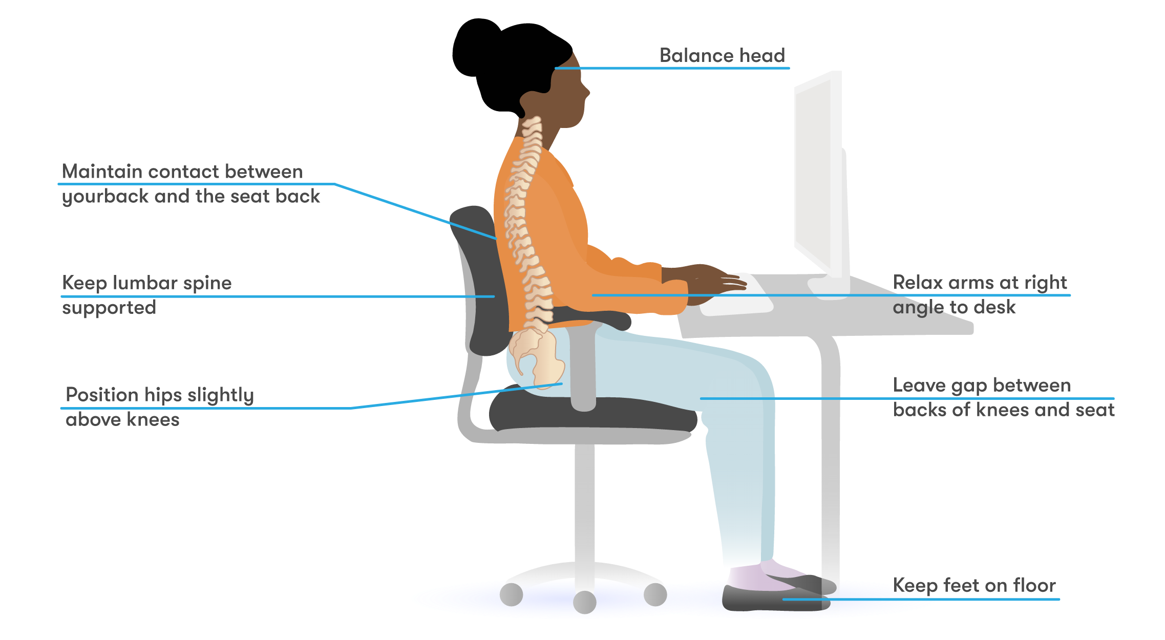 Posture correction when sitting