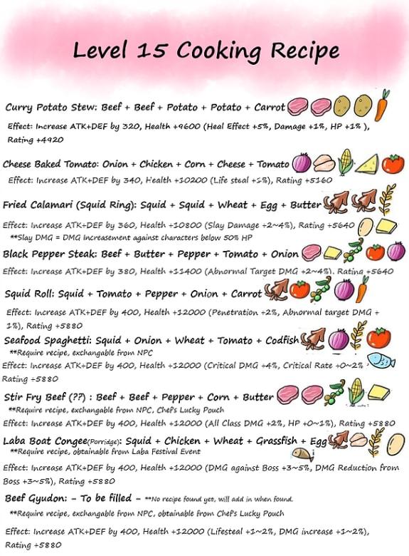 Level 15 Cooking Recipe