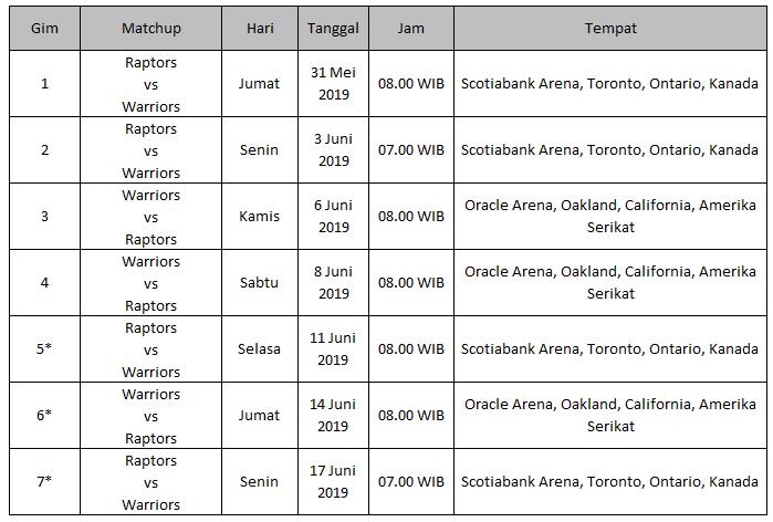 Jadwal lengkap pertandingan Final NBA 2019