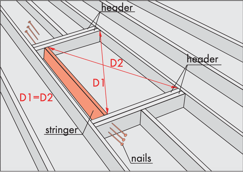 Attic Access Framing Square with Stringer