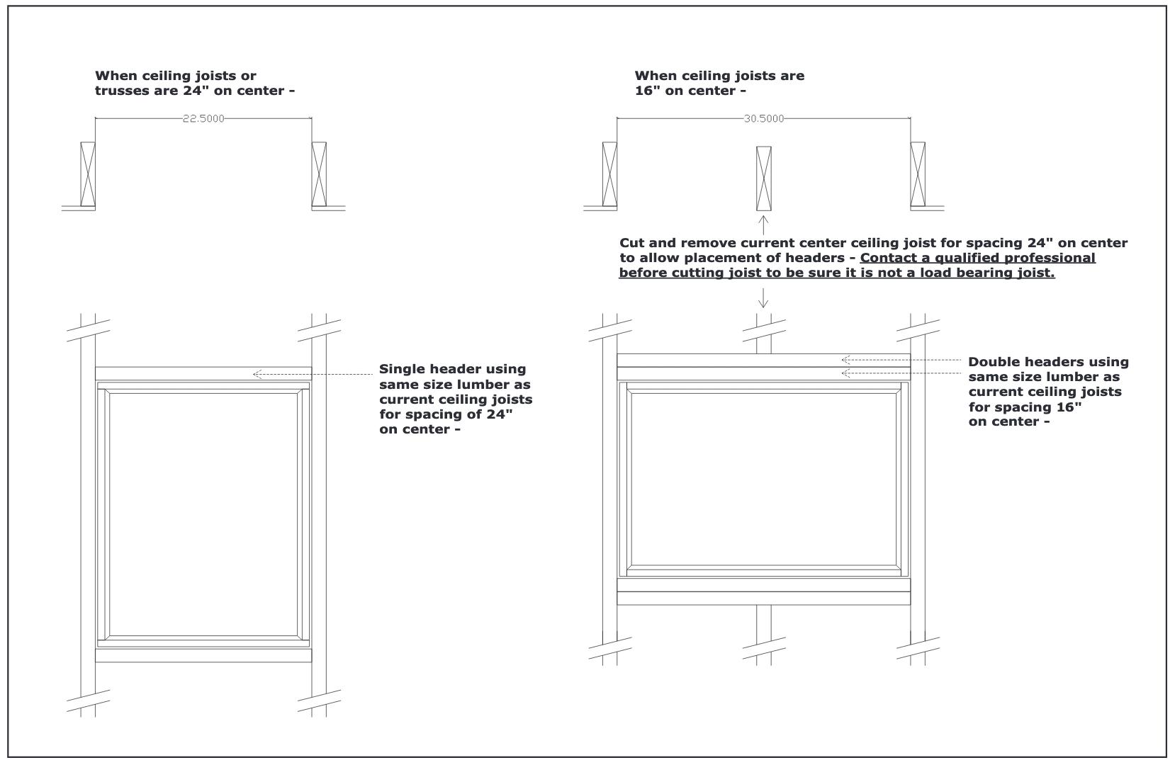 Attic Access Framing Options