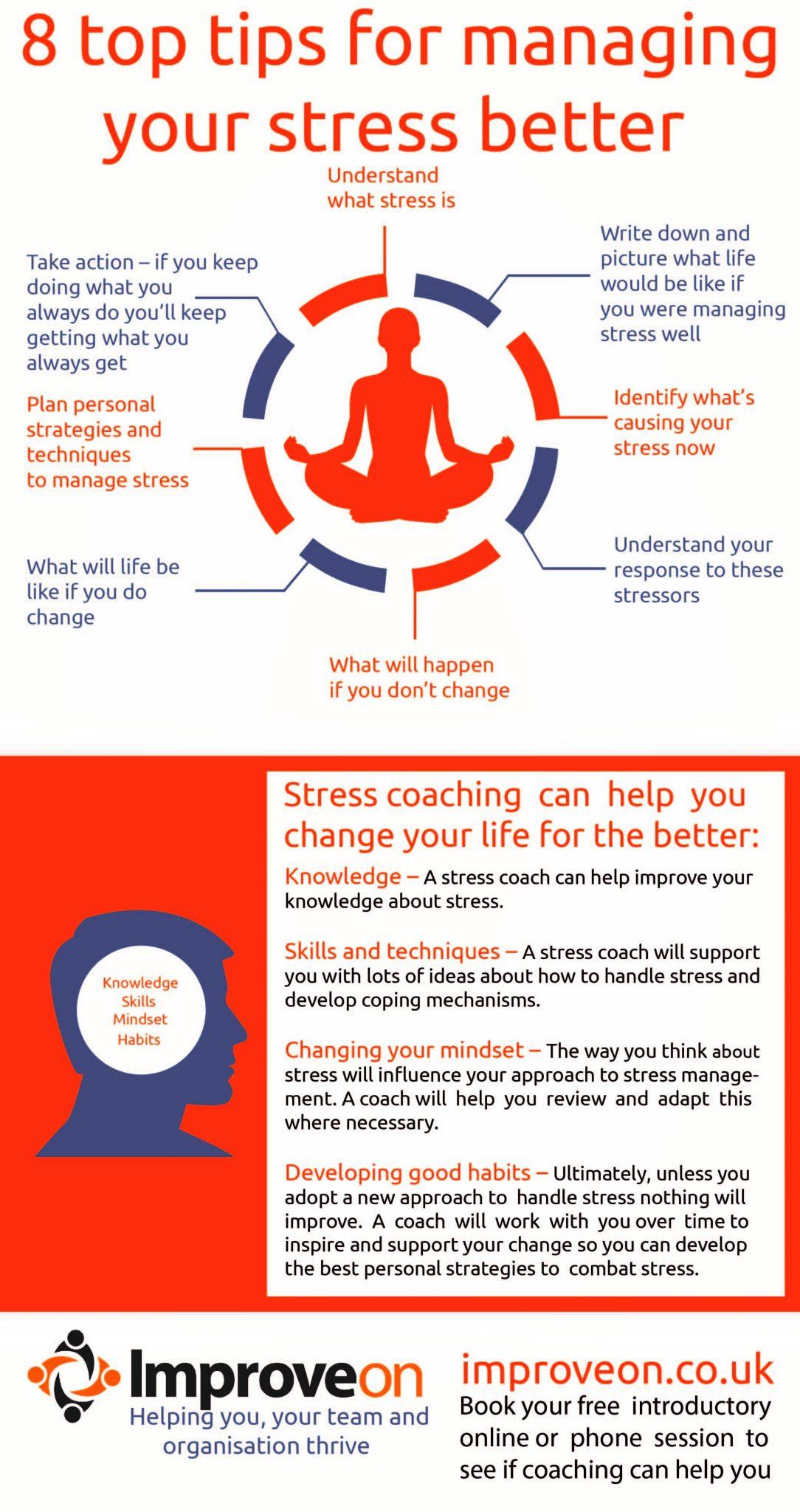 Stress Management Coaching