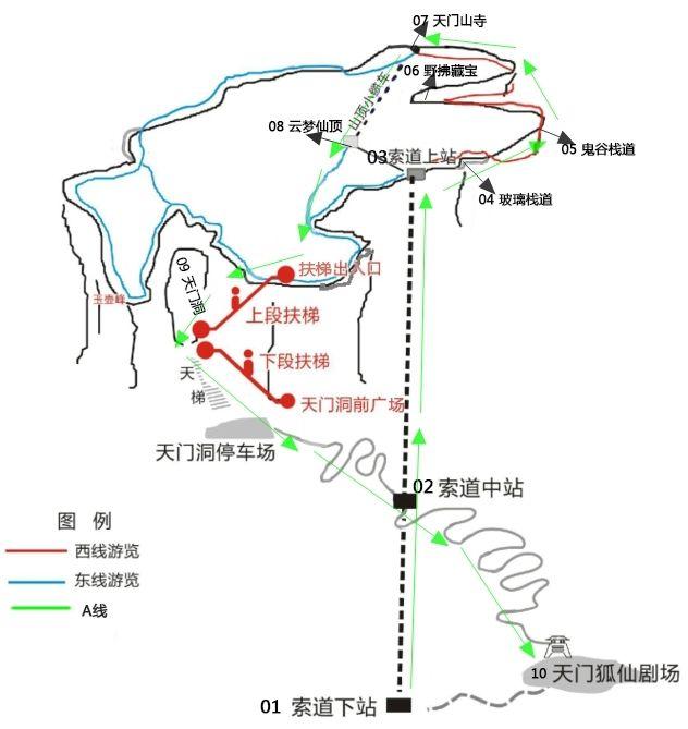 天门山景区路线图
