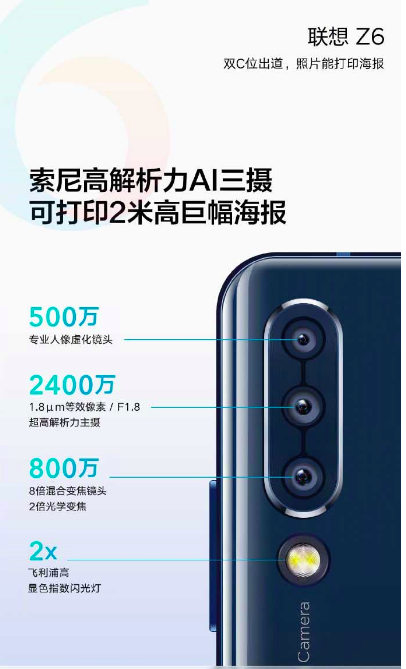 Lenovo Z6 camera features