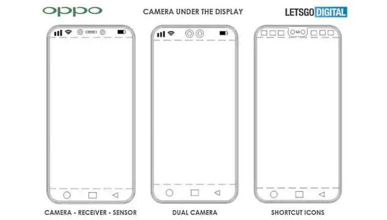 OPPO Under Display Camera
