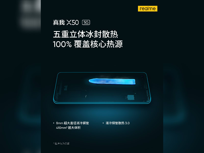 Realme X50 VOOC 4.0