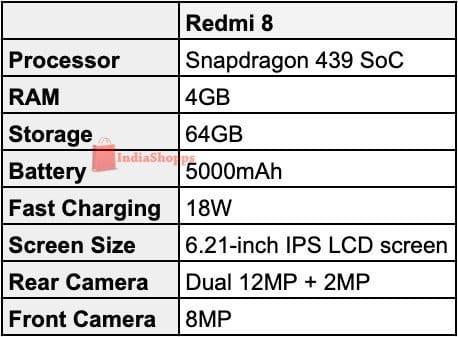 Redmi 8 Exclusive Specs