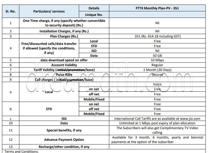jio-fiber-rs-351-monthly-plan
