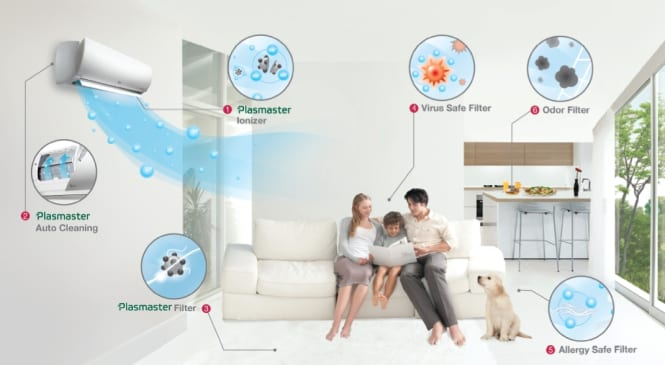 Top 1-ton Inverter Air Conditioners in India