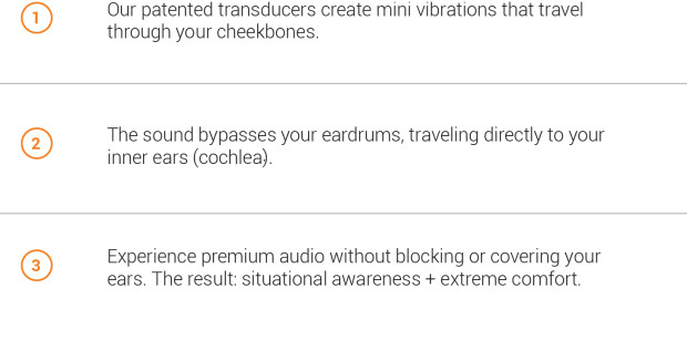 Our patented transducers create mini vibrations that travel through your cheekbones. The sound bypasses your eardrums, traveling directly to your inner ears, or cochlea. Experience premium audio without blocking or covering your ears. The result is situational awareness plus extreme comfort.
