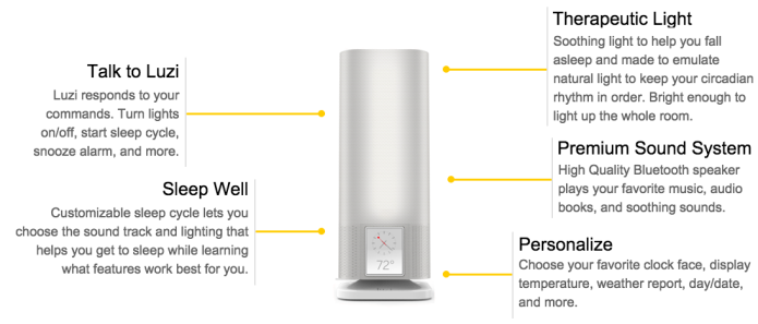 Luzi - World's Smartest Sleep Lamp | Indiegogo