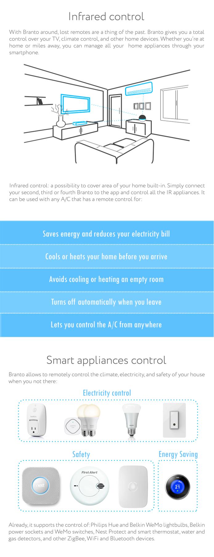 Branto: Full Remote Presence & Security Device | Indiegogo