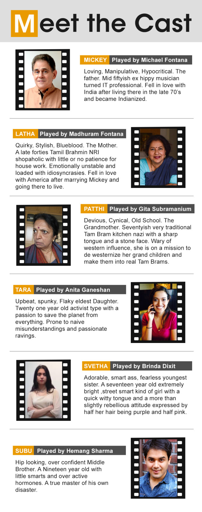 Breakfast in Bangalore the sitcom | Indiegogo