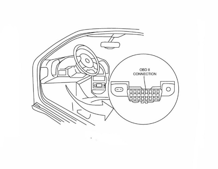 The Car Cyber Security Lock