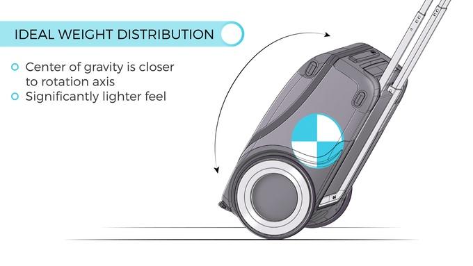 G-RO: Revolutionary Carry-on Luggage | Indiegogo