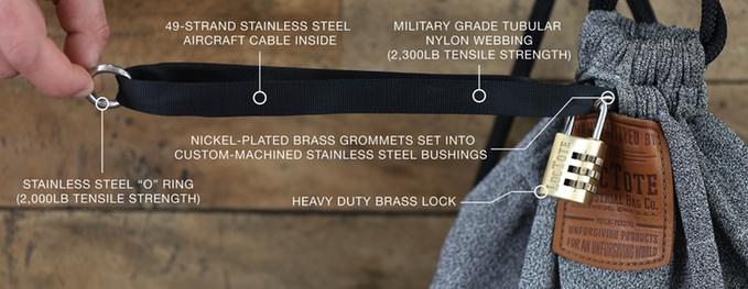 Flak Sack: The Theft-Resistant Drawstring Backpack   Indiegogo