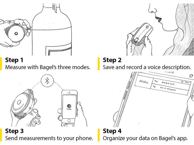 Bagel The Worlds Smartest Tape Measure Indiegogo