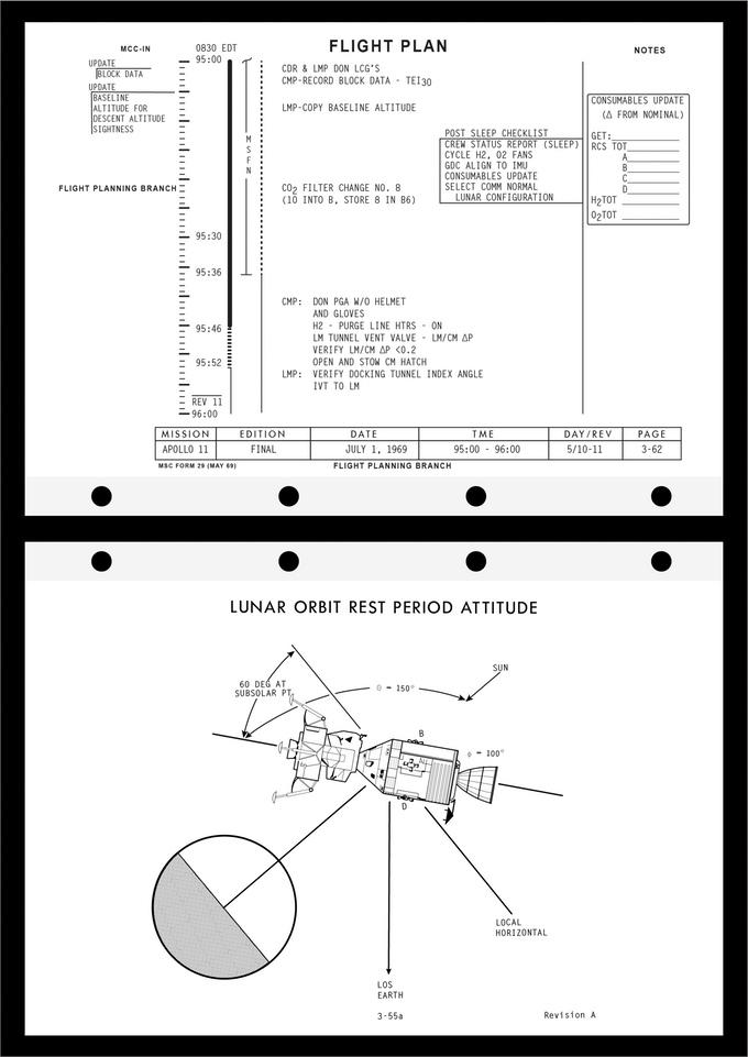 apollo flight plan - photo #15