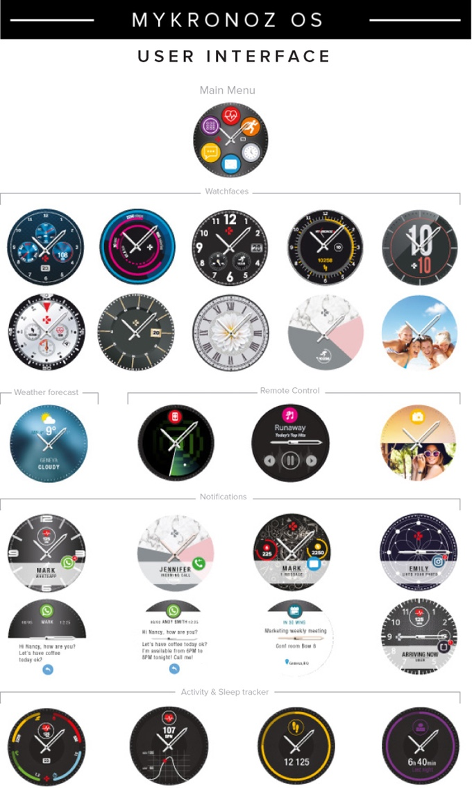 MYKRONOZ OS watch faces