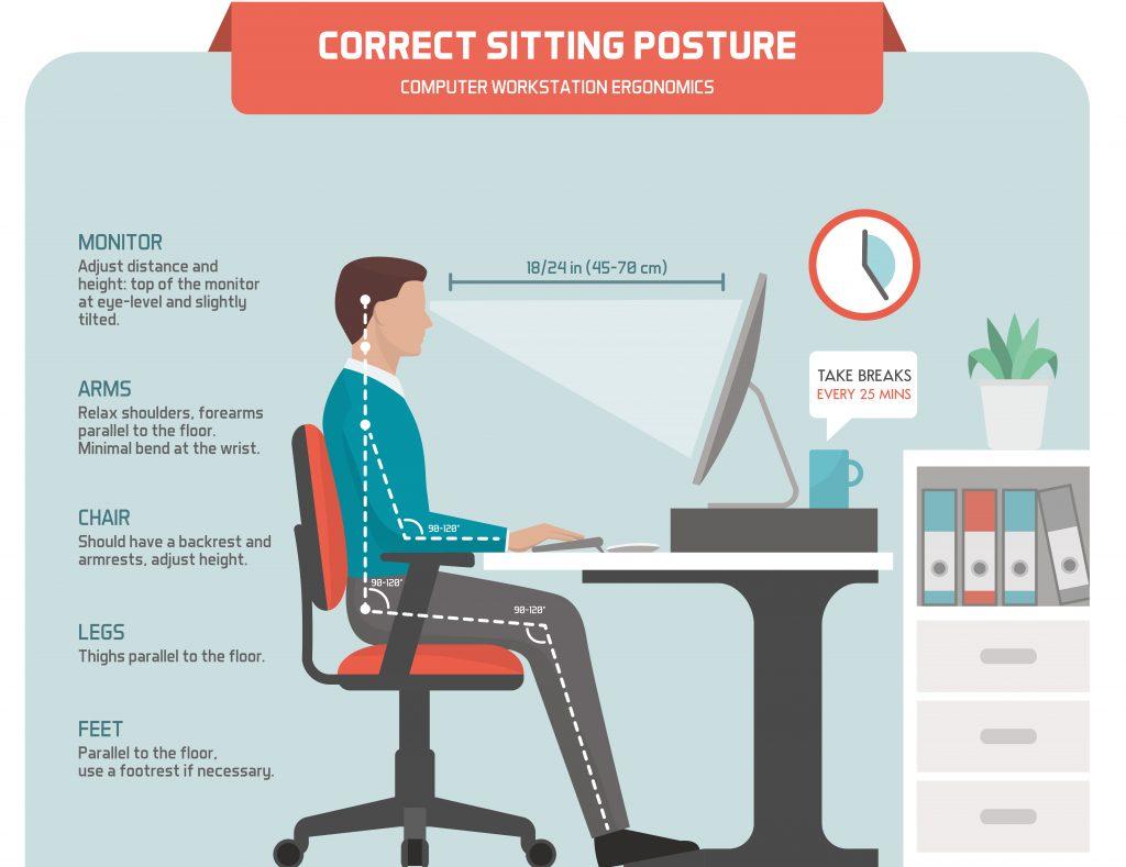 Workstation ergonomics | Source: ergonomichealth.com