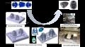 Reduktion Zykluszeit beim Spritzgiessen: Hybridwerkzeug mit konturnaher Kühlung  (1.2709)