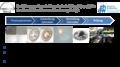 Funktions- und gewichtsoptimierte Zahnräder -  additiv gefertigt (Innosuisse-Projekt)
