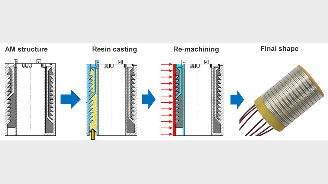 Production process: Laser melting, filling and machining (removal of sacrificial bridges) ©CSEM SA