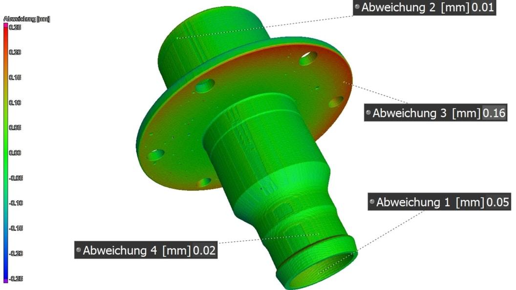 Soll-Ist-Vergleich zu CAD-Daten