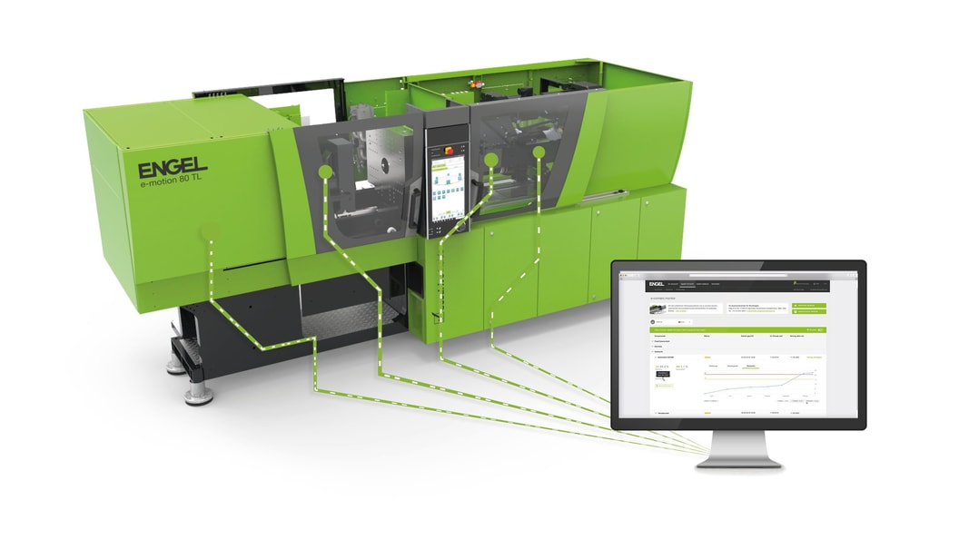 ENGEL e-connect & e-connect.24: for more productivity.