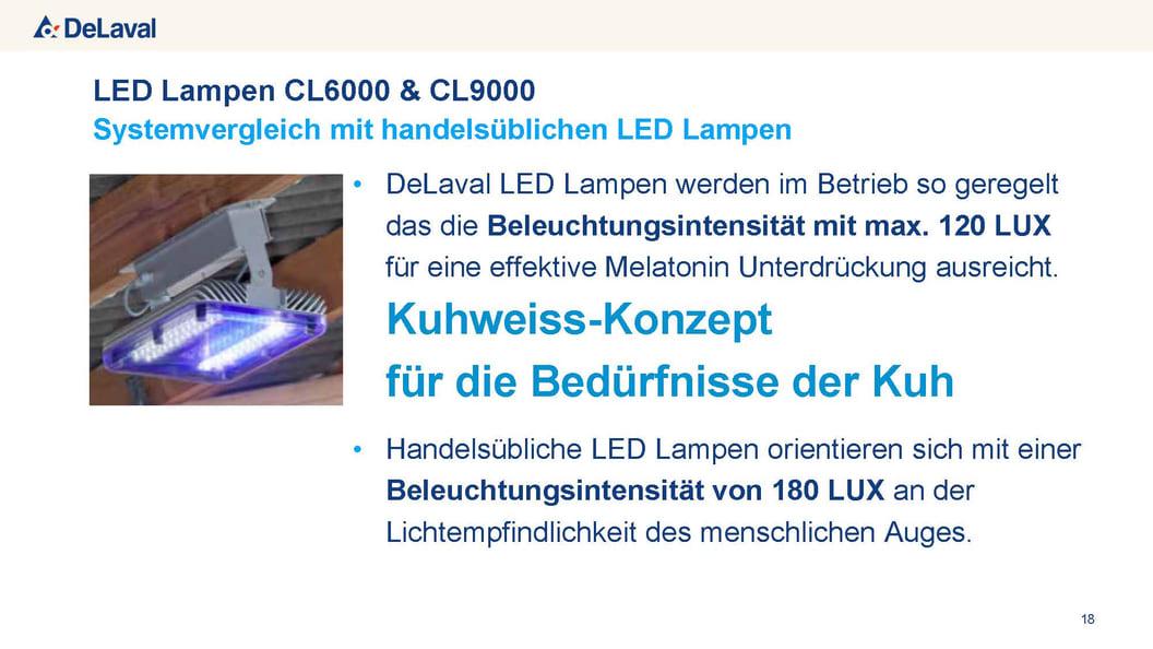 Systemvergleich mit handelsüblichen LED Lampen
