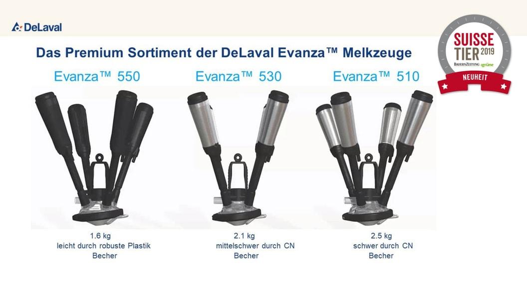 Evanza Melkzeug - Übersicht