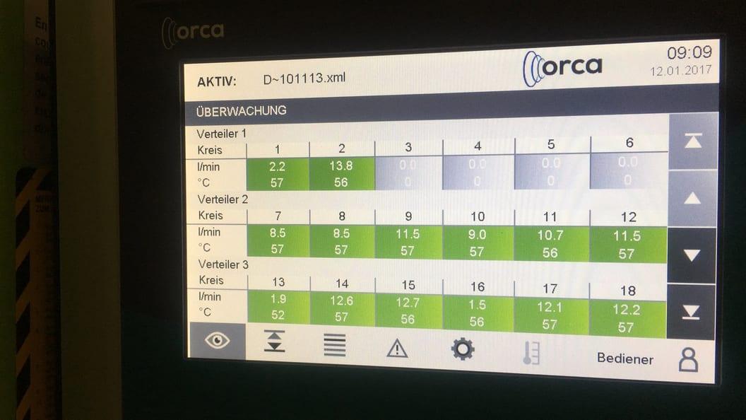 ORCA Bedieneinheit zur Visualisierung von Durchfluss und Temperatur je Kreis.