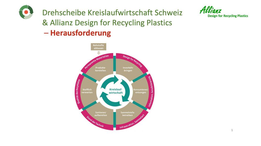 Zusammenarbeit Drehscheibe Kreislaufwirtschaft Schweiz & Allianz Design for Recycling Plastics
