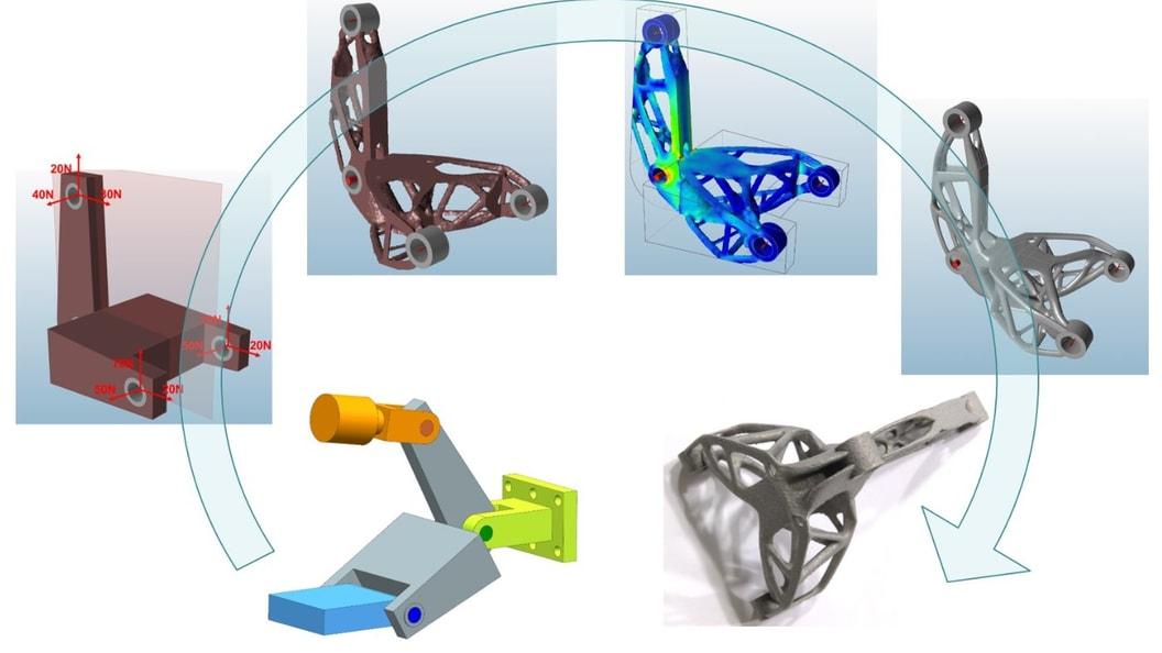 Additive Manufacturing - Konstruktion