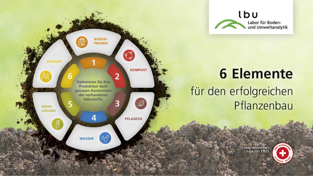 6 Elemente für den erfolgreichen Pflanzenbau