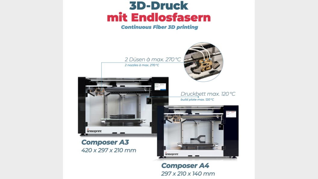 Anisoprint Composer A3 und A4