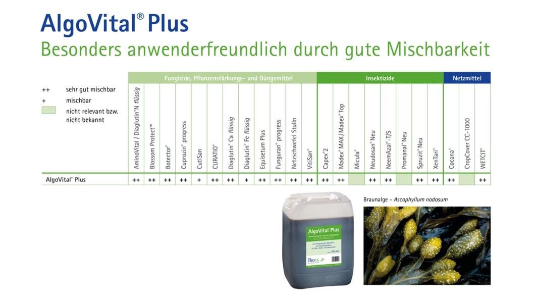 Gute Mischbarkeit von AlgoVital® Plus